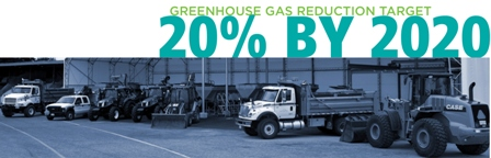 Greenhouse Gas Reduction Target 20% by 2020